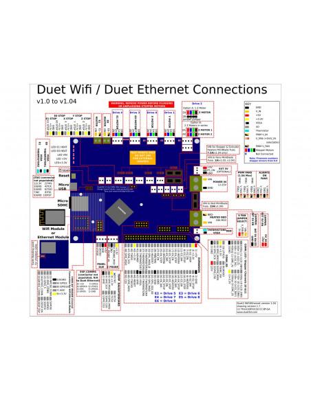 Duet 2 WiFi, v1.04 płyta główna