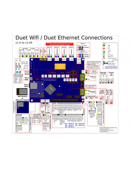 Duet 2 Wifi, v1.04c - main board